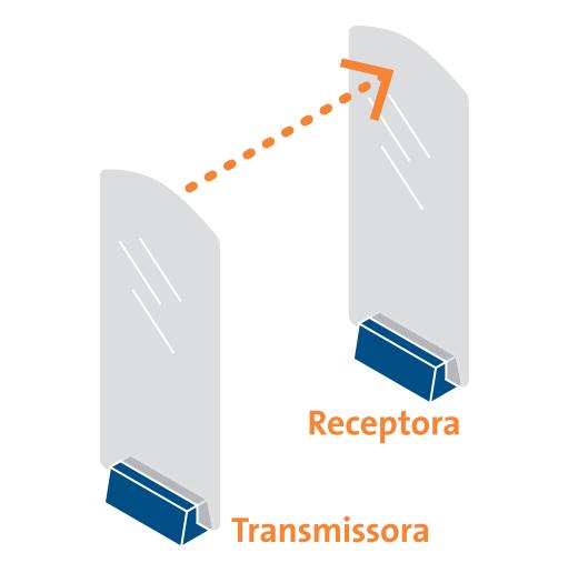 Antena Antifurto Transmissora e Receptora